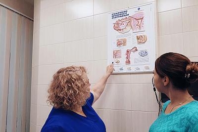 Женский цикл - основа работы гормональных контрацептивов